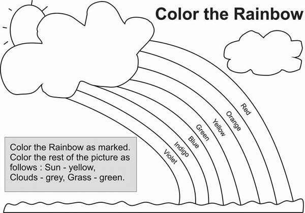 Different Types Of Color In A Rainbow
