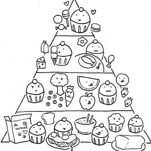 All Cookies And Cake Food Pyramid Coloring Pages
