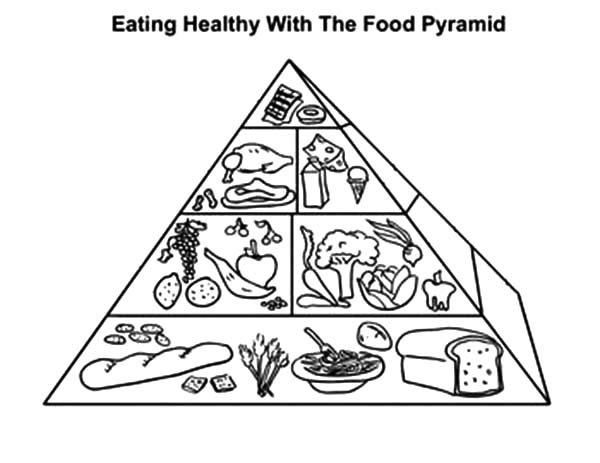 Eating Healthy With The Food Pyramid Coloring Pages - Download ...