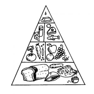 Food Arranging Pyramid Coloring Pages