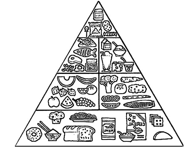 Food Guidance Pyramid Coloring Pages - Download & Print Online ...