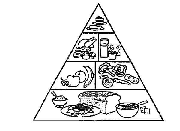 Food Pyramid Coloring Pages For Kids - Download & Print Online ...