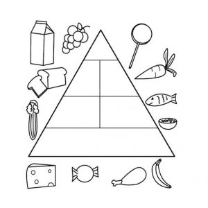 Food Pyramid With Healthy And Fresh Food Coloring Pages