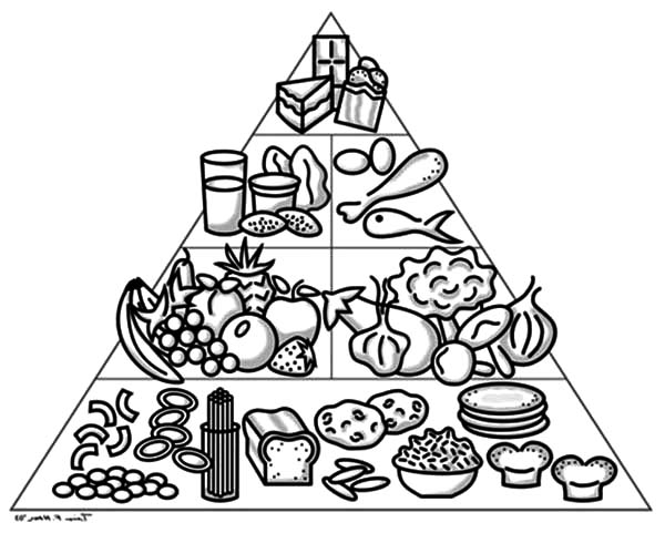 How To Draw Food Pyramid Coloring Pages - Download & Print Online ...