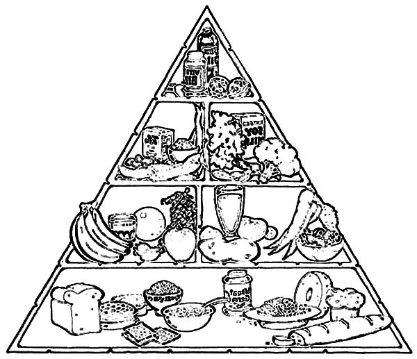 Perfect Food Pyramid Coloring Pages Download Amp Print