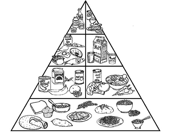 Food Pyramid Coloring Sheet Printable Page Children Pages Food