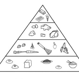 Suggested For Health Food Pyramid Coloring Pages