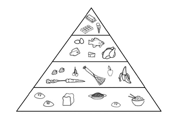Suggested For Health Food Pyramid Coloring Pages - Download & Print ...