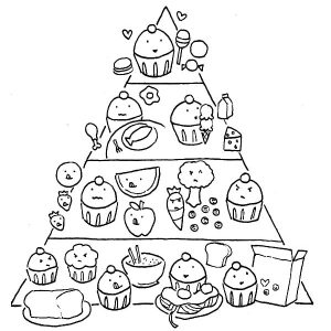 Sweet And Sugar Food Pyramid Coloring Pages