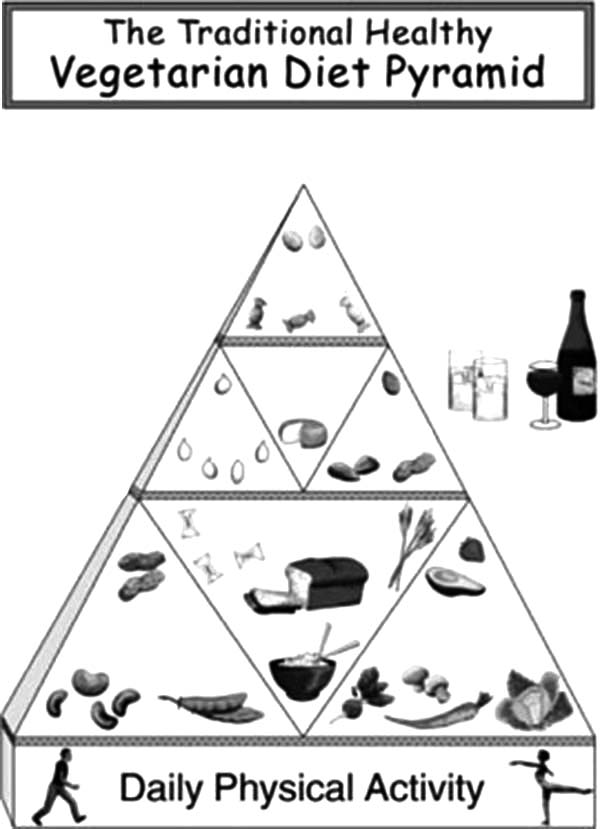 The Traditional Healthy Vegetarian Diet Food Pyramid Coloring Pages ...
